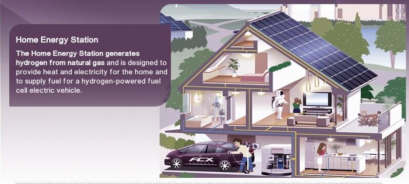 Honda home eneryy station